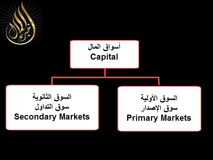 التداول الإلكترونى Internet Trading نادي خبراء المال