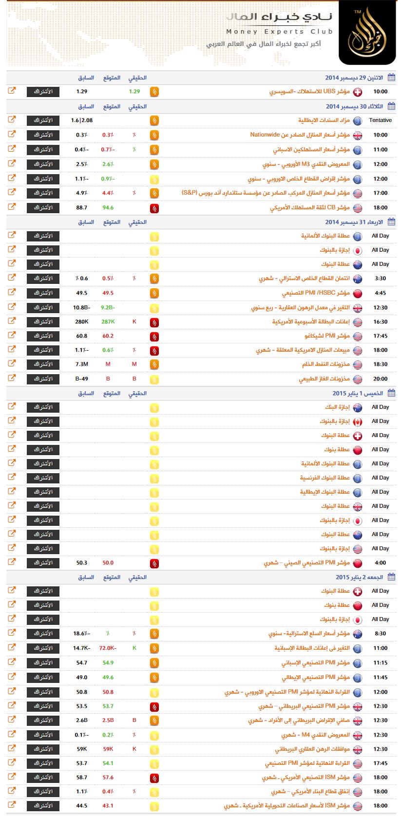 جدول الأخبار الأسبوعى خلال الفترة من الأثنين 29 ديسمبر 2014 حتى الجمعة 2 يناير 2015 نادي خبراء المال