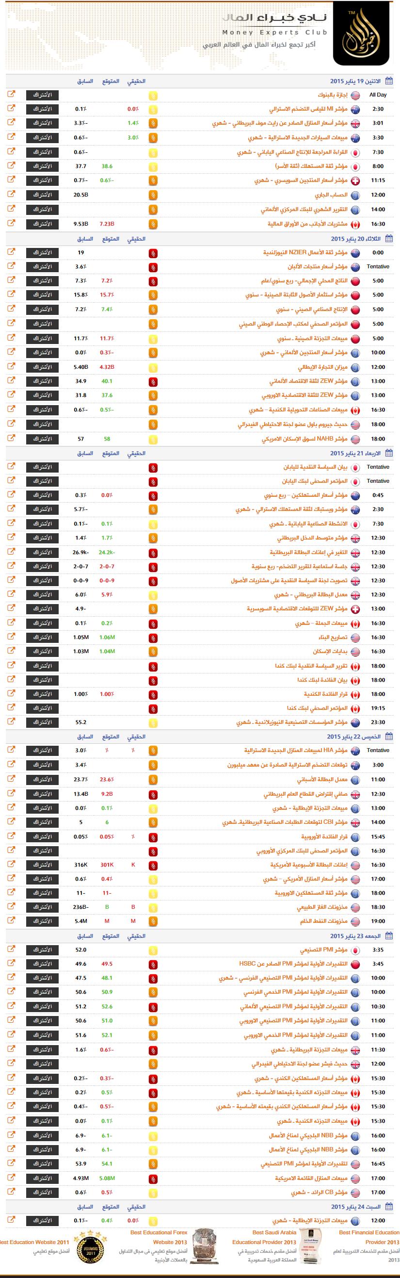 جدول الأخبار الأسبوعى خلال الفترة من الأثنين 19 يناير 2015 حتى الجمعة 23 يناير 2015 نادي خبراء المال