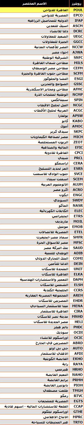 مصر المقاصه (الشراءوالبيع ) نادي خبراء المال