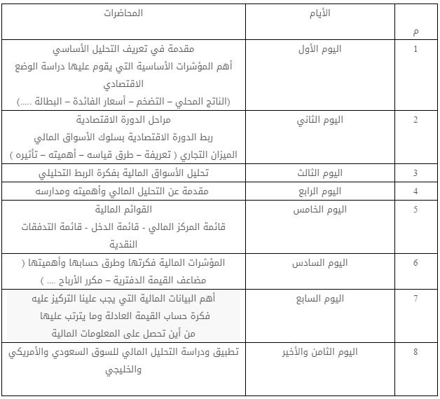 البرامج التدربية بقاعة نادى خبراء المال (جامعة حلوان ) نادي خبراء المال