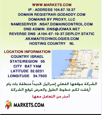 Forexyard israel
