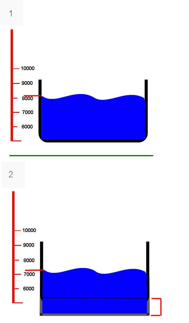 اضغط على الصورة لعرض أكبر  الاســـم:الاناء.jpg المشاهدات:64 الحجـــم:43.8 كيلوبايت الرقم:17468